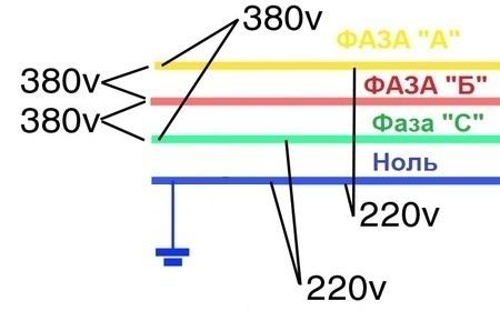 Напряжение между проводами кабеля