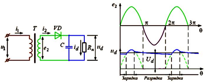 Схема подключения и график с подключение конденсатора