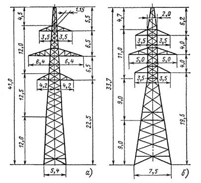 Железобетонный опора ВЛ напряжением 35 и 110 кВ
