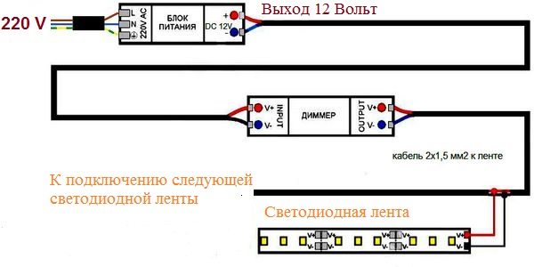 Схема подключения с регулятором яркости (диммером) и включение и выключения ленты :