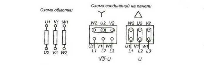 Схема соединений на панели