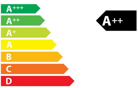 Класс энергопотребления