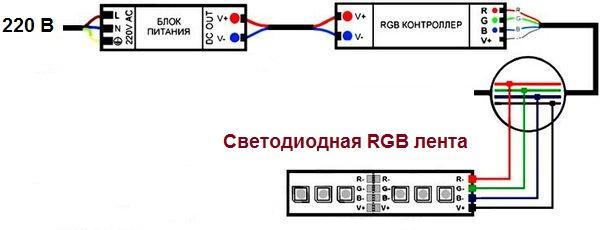 Схема подключения разноцветной ленты (RGB).