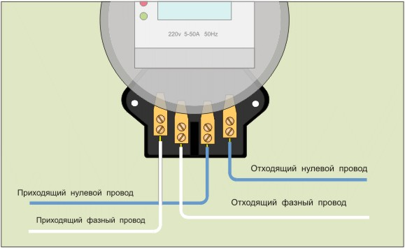 Схема подключения счётчика 220В