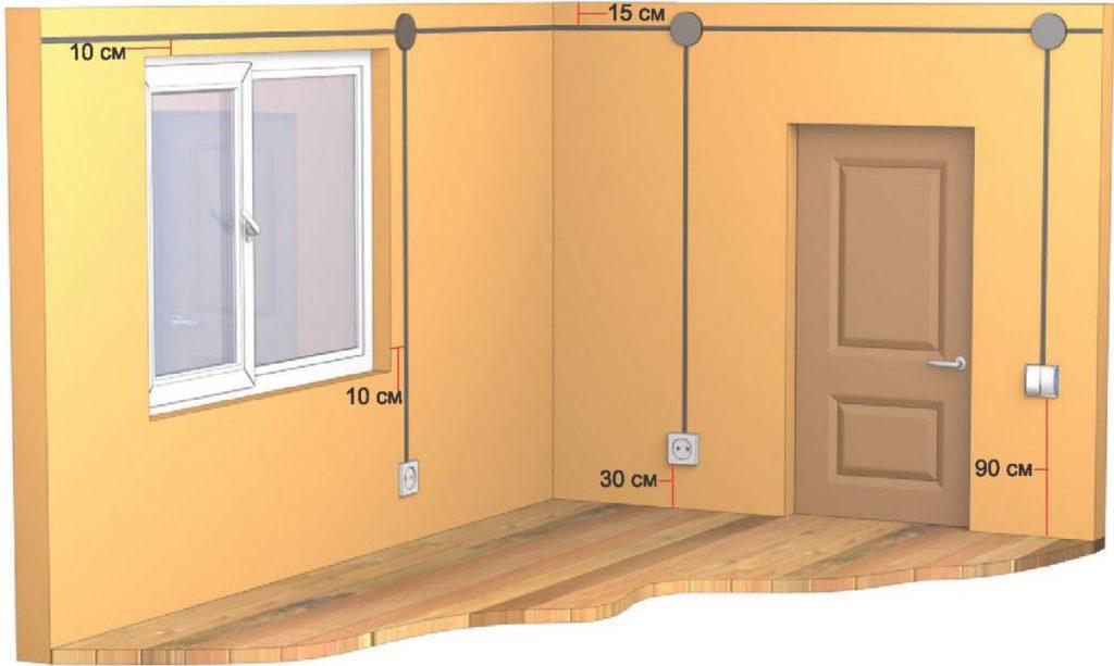 Всё что нужно знать при монтаже проводки в квартире или доме