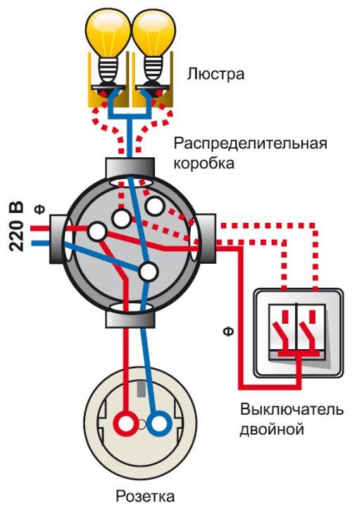 двухклавишный выключатель и розетка