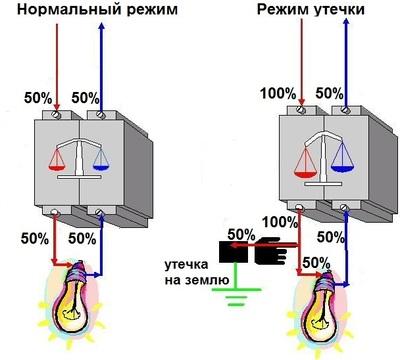 Схема подключения расположена на корпусе каждого УЗО.