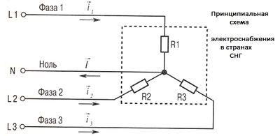 принципиальная схема электроснабжения в странах снг